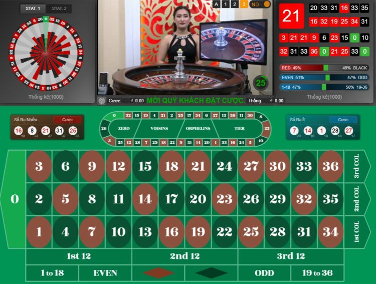 Roulette 188BET